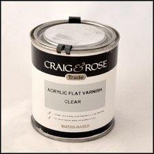 Acrylic Varnish (Flat)