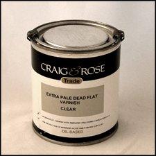 Oil-Based Varnish (Flat)